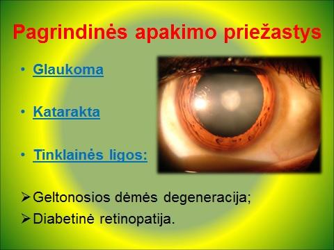 akių sveikata širdies liga)