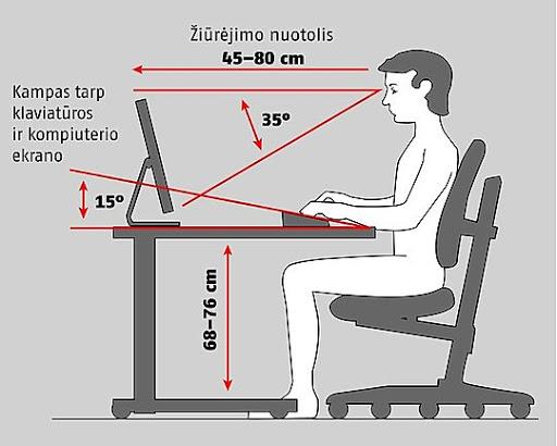 deginti riebalus sėdint prie kompiuterio
